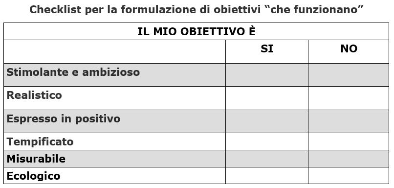 Checklist_obiettivi