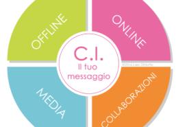 Torta_marketing_Lara_Ghiotto